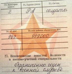 Категория запаса в военном билете